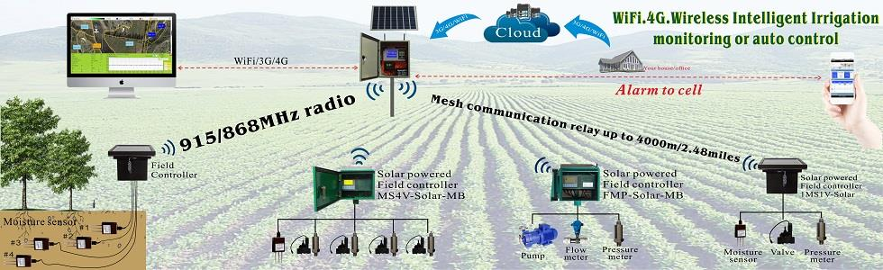 Irrigation monitoring or auto control